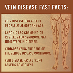 Vein Disease Fast Facts: Vein disease can affect people at any age. Chronic leg cramping or restless leg syndrome may indicate vein disease. Varicose veins are part of the venous disease continuum. Vein disease has a strong genetic component.